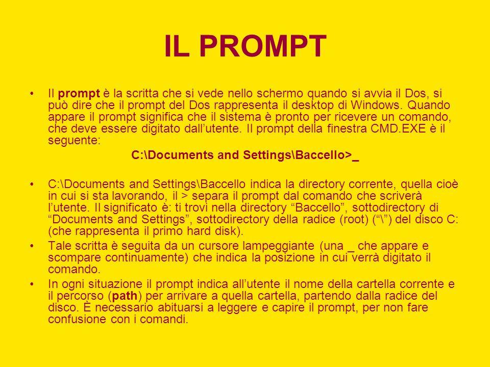 IL PROMPT IL CURSORE (LAMPEGGIANTE) DIRECTORY CORRENTE LUNITA