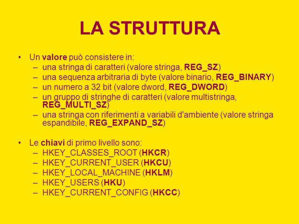 LA STRUTTURA Un valore può consistere in: –una stringa di caratteri (valore stringa, REG_SZ) –una sequenza arbitraria di byte (valore binario, REG_BIN