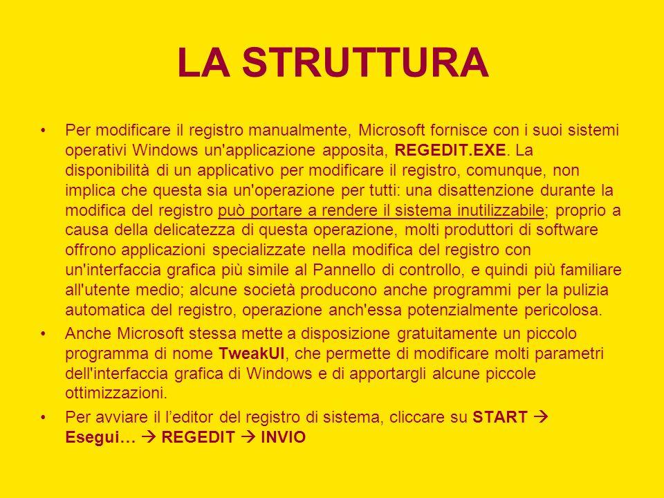 LA STRUTTURA Per modificare il registro manualmente, Microsoft fornisce con i suoi sistemi operativi Windows un'applicazione apposita, REGEDIT.EXE. La