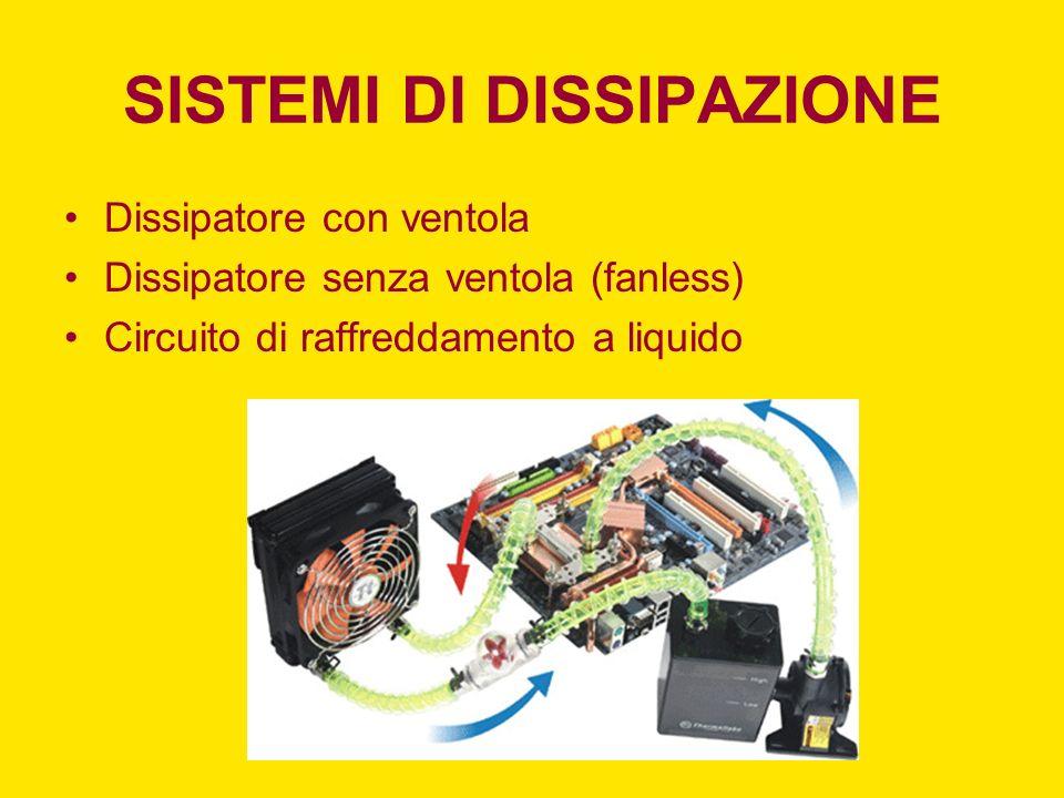 SISTEMI DI DISSIPAZIONE Dissipatore con ventola Dissipatore senza ventola (fanless) Circuito di raffreddamento a liquido