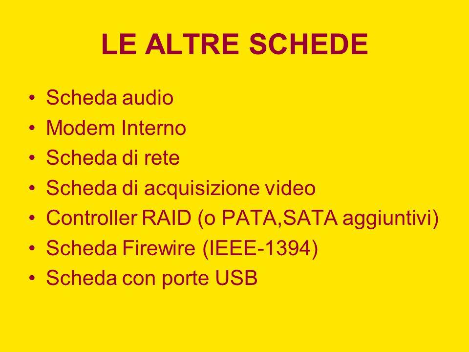 LE ALTRE SCHEDE Scheda audio Modem Interno Scheda di rete Scheda di acquisizione video Controller RAID (o PATA,SATA aggiuntivi) Scheda Firewire (IEEE-