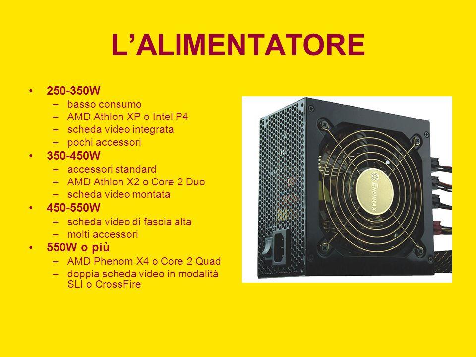 LALIMENTATORE 250-350W –basso consumo –AMD Athlon XP o Intel P4 –scheda video integrata –pochi accessori 350-450W –accessori standard –AMD Athlon X2 o