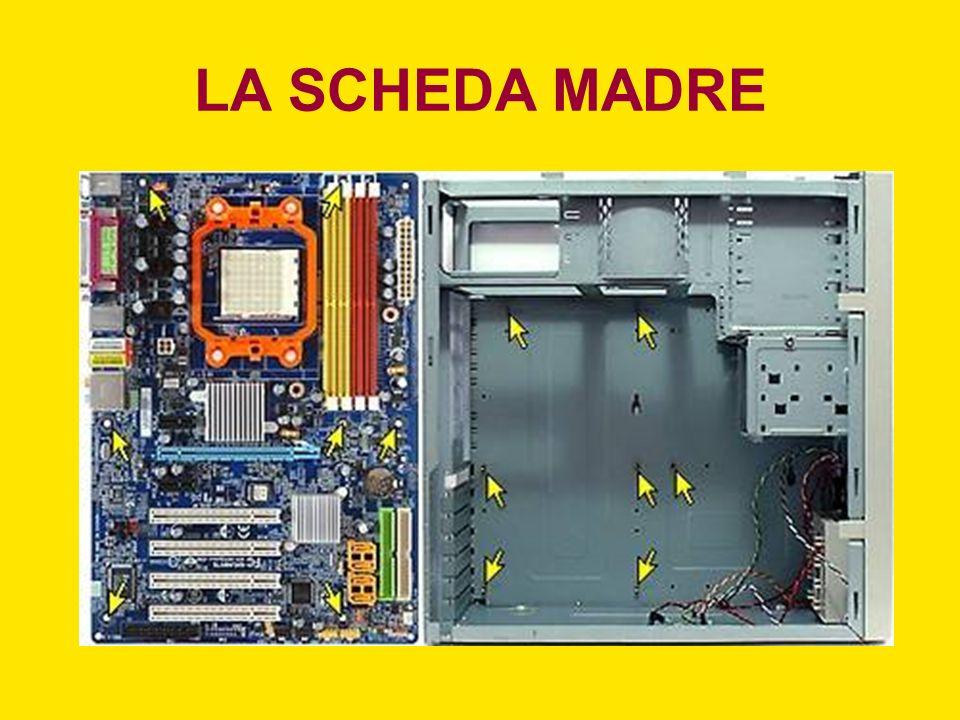 IL PROCESSORE Socket PGA (tradizionale) Una freccetta su unangolo del processore si allinea con unaltra freccetta sul socket Inoltre la mancanza di alcuni pin per un orientamento corretto