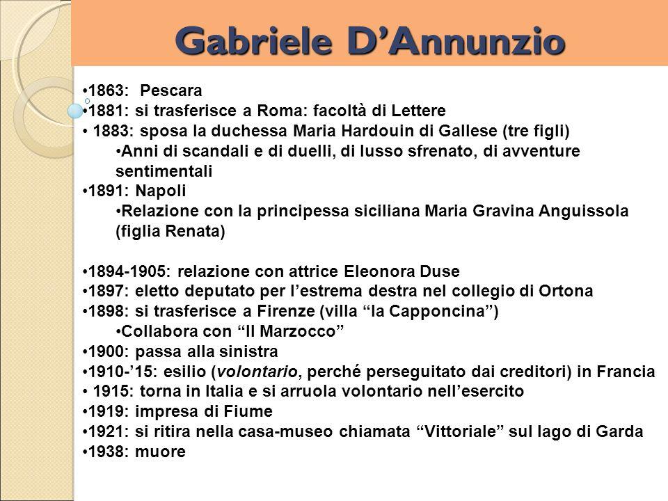 Gabriele DAnnunzio 1863: Pescara 1881: si trasferisce a Roma: facoltà di Lettere 1883: sposa la duchessa Maria Hardouin di Gallese (tre figli) Anni di