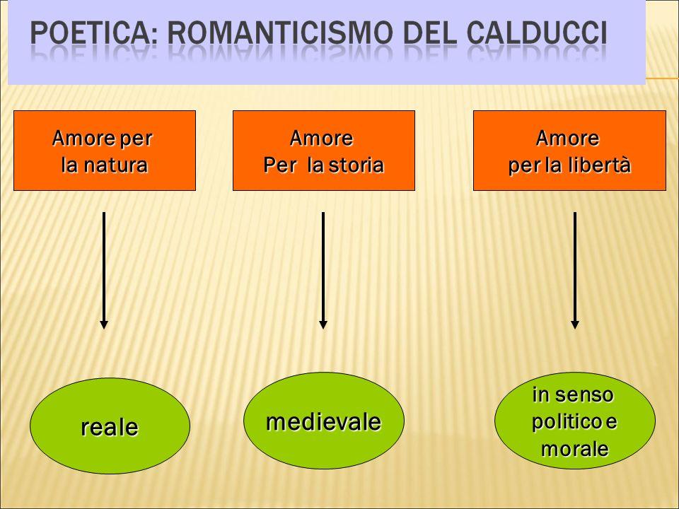Amore per la natura Amore Per la storia Amore per la libertà reale in senso politico e moralemedievale