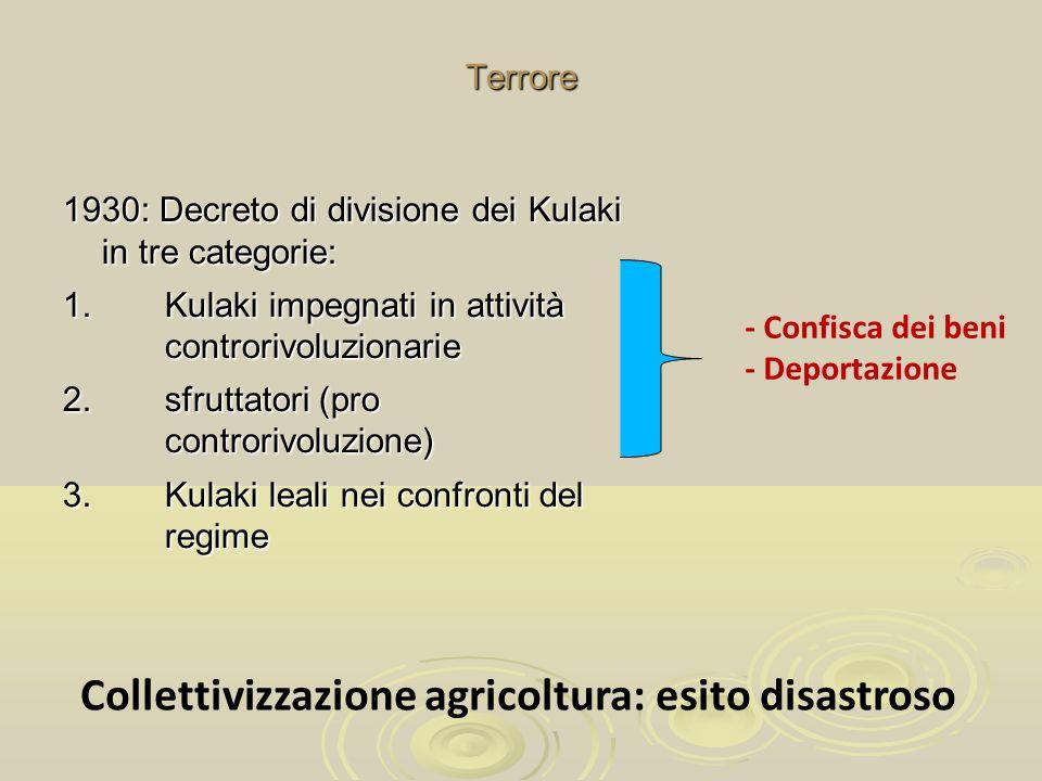 Terrore 1930: Decreto di divisione dei Kulaki in tre categorie: 1.Kulaki impegnati in attività controrivoluzionarie 2.sfruttatori (pro controrivoluzio