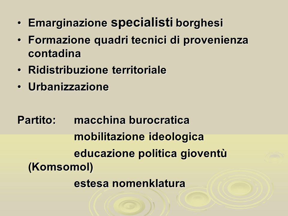 Emarginazione specialisti borghesiEmarginazione specialisti borghesi Formazione quadri tecnici di provenienza contadinaFormazione quadri tecnici di pr