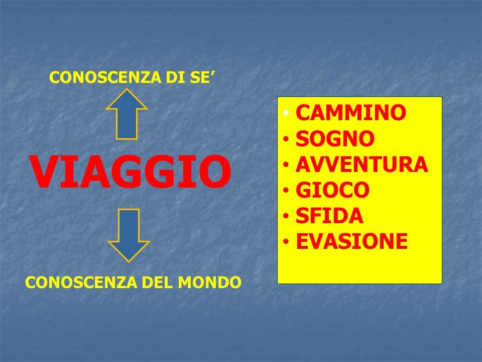 VIAGGIO CONOSCENZA DI SE CONOSCENZA DEL MONDO CAMMINO SOGNO AVVENTURA GIOCO SFIDA EVASIONE