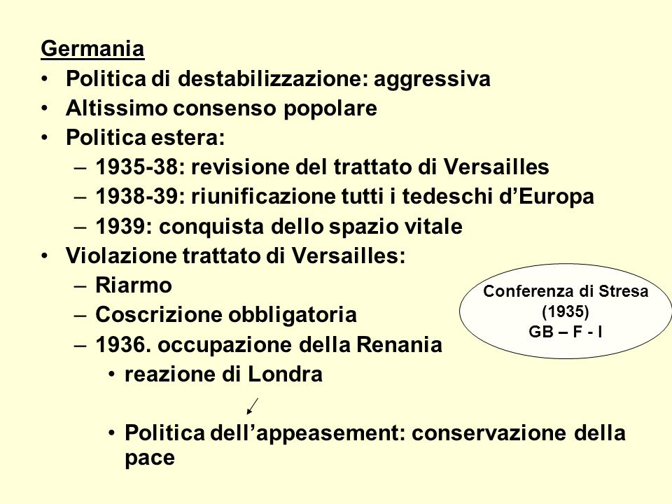 Germania Politica di destabilizzazione: aggressiva Altissimo consenso popolare Politica estera: –1935-38: revisione del trattato di Versailles –1938-3