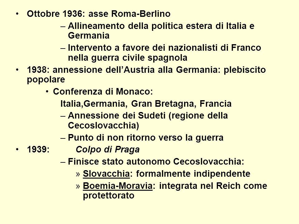 Ottobre 1936: asse Roma-Berlino –Allineamento della politica estera di Italia e Germania –Intervento a favore dei nazionalisti di Franco nella guerra