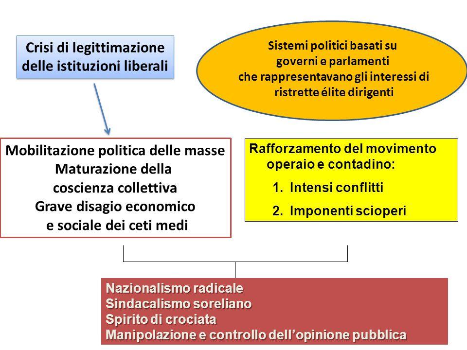 Crisi di legittimazione delle istituzioni liberali Crisi di legittimazione delle istituzioni liberali Sistemi politici basati su governi e parlamenti