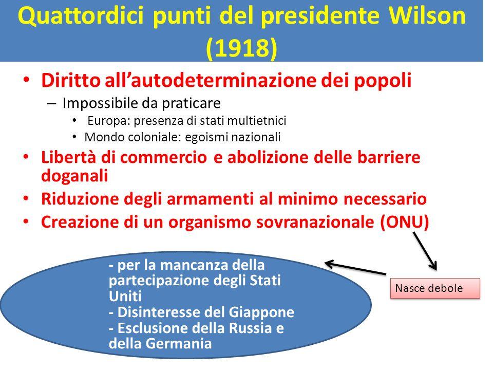 Quattordici punti del presidente Wilson (1918) Diritto allautodeterminazione dei popoli – Impossibile da praticare Europa: presenza di stati multietni