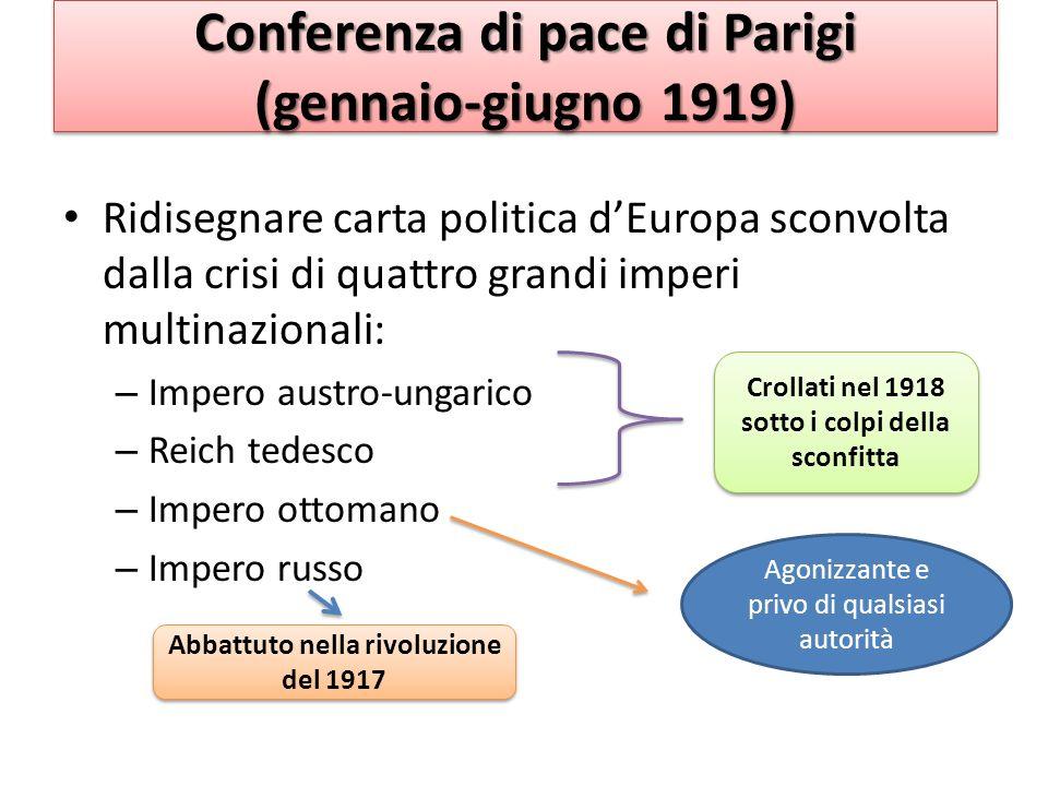 Conferenza di pace di Parigi (gennaio-giugno 1919) Ridisegnare carta politica dEuropa sconvolta dalla crisi di quattro grandi imperi multinazionali: –