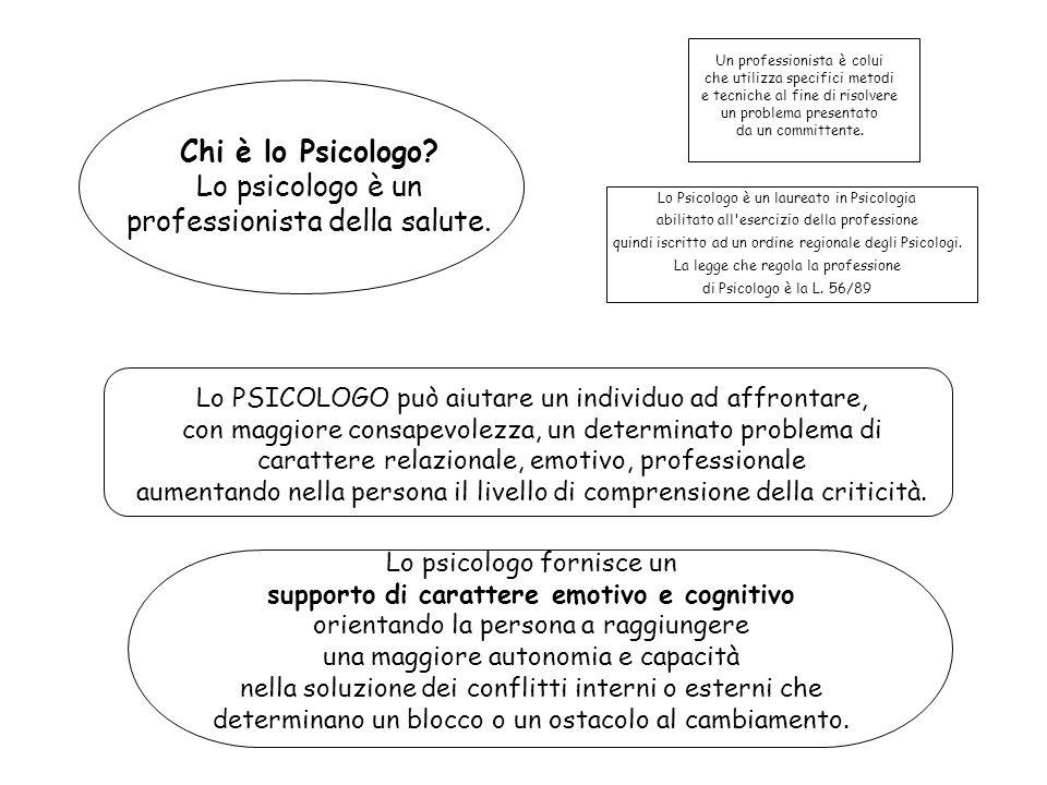 Chi è lo Psicologo? Lo psicologo è un professionista della salute. Un professionista è colui che utilizza specifici metodi e tecniche al fine di risol