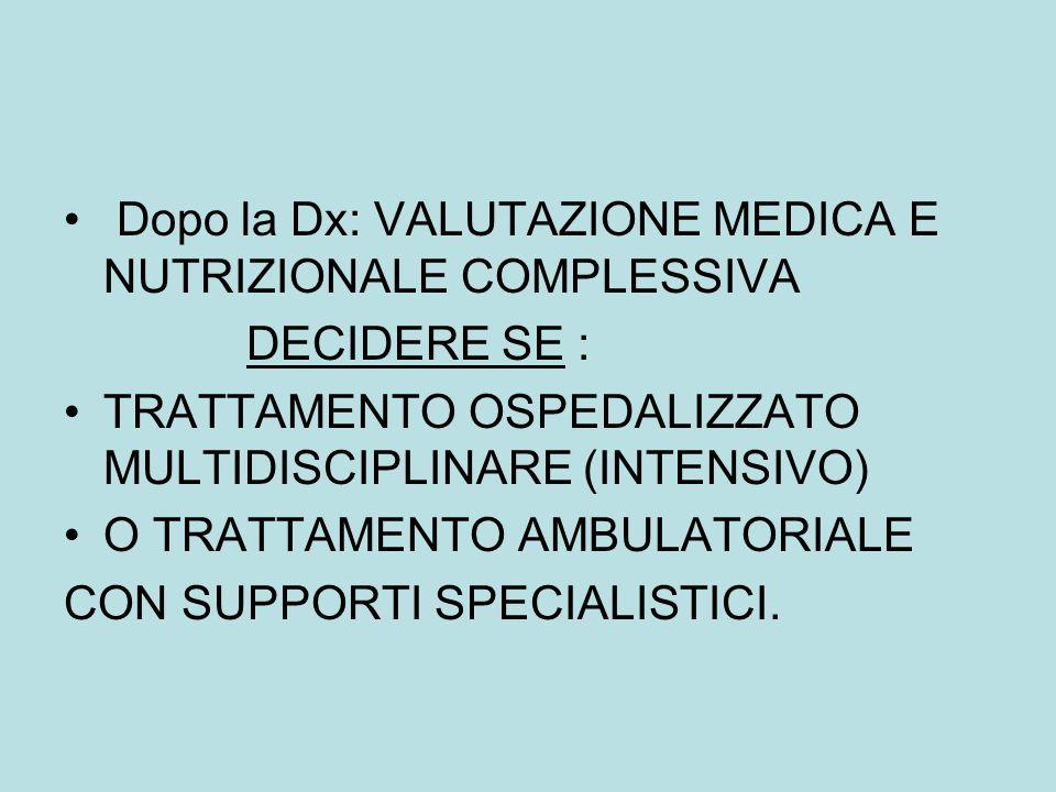 Dopo la Dx: VALUTAZIONE MEDICA E NUTRIZIONALE COMPLESSIVA DECIDERE SE : TRATTAMENTO OSPEDALIZZATO MULTIDISCIPLINARE (INTENSIVO) O TRATTAMENTO AMBULATO
