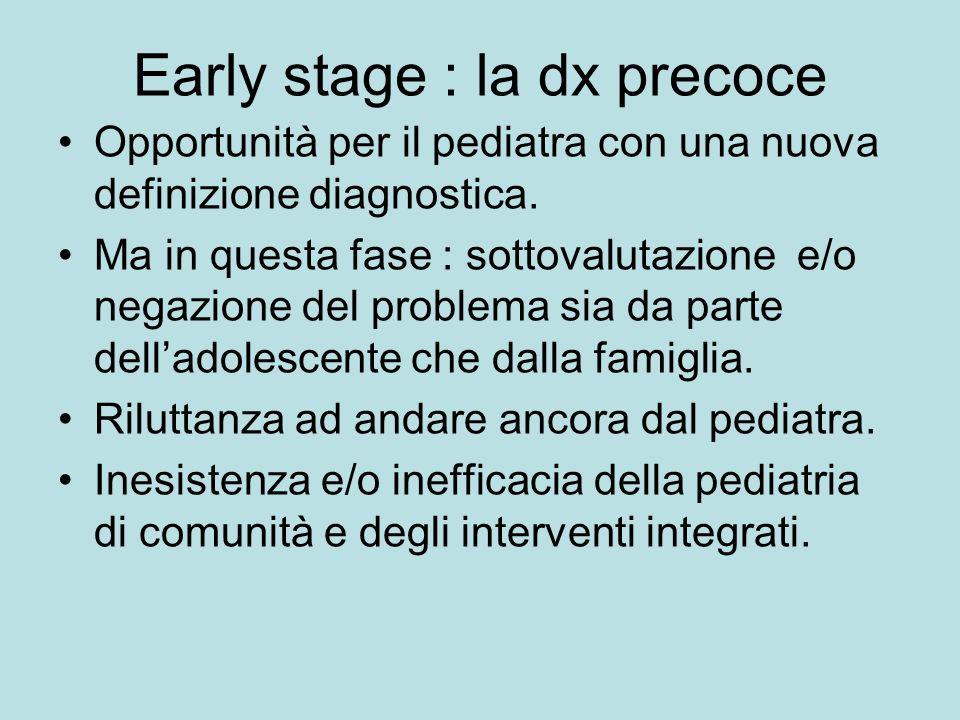 Early stage : la dx precoce Opportunità per il pediatra con una nuova definizione diagnostica. Ma in questa fase : sottovalutazione e/o negazione del
