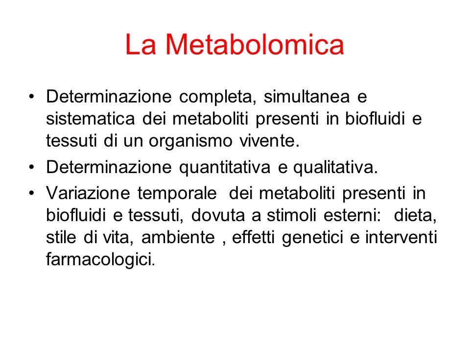 La Metabolomica Determinazione completa, simultanea e sistematica dei metaboliti presenti in biofluidi e tessuti di un organismo vivente. Determinazio