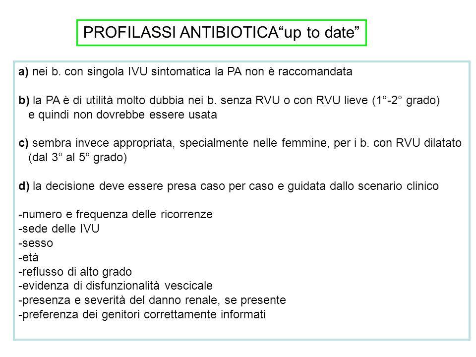PROFILASSI ANTIBIOTICAup to date a) nei b. con singola IVU sintomatica la PA non è raccomandata b) la PA è di utilità molto dubbia nei b. senza RVU o