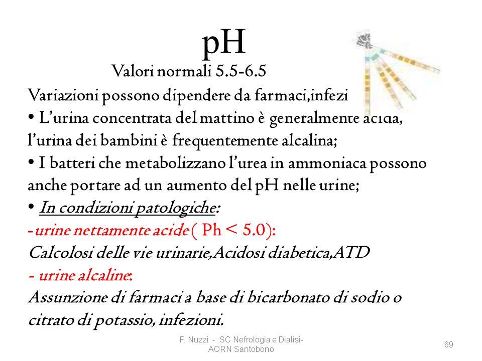 F. Nuzzi - SC Nefrologia e Dialisi- AORN Santobono 69 Valori normali 5.5-6.5 Variazioni possono dipendere da farmaci,infezioni,alimenti. Lurina concen