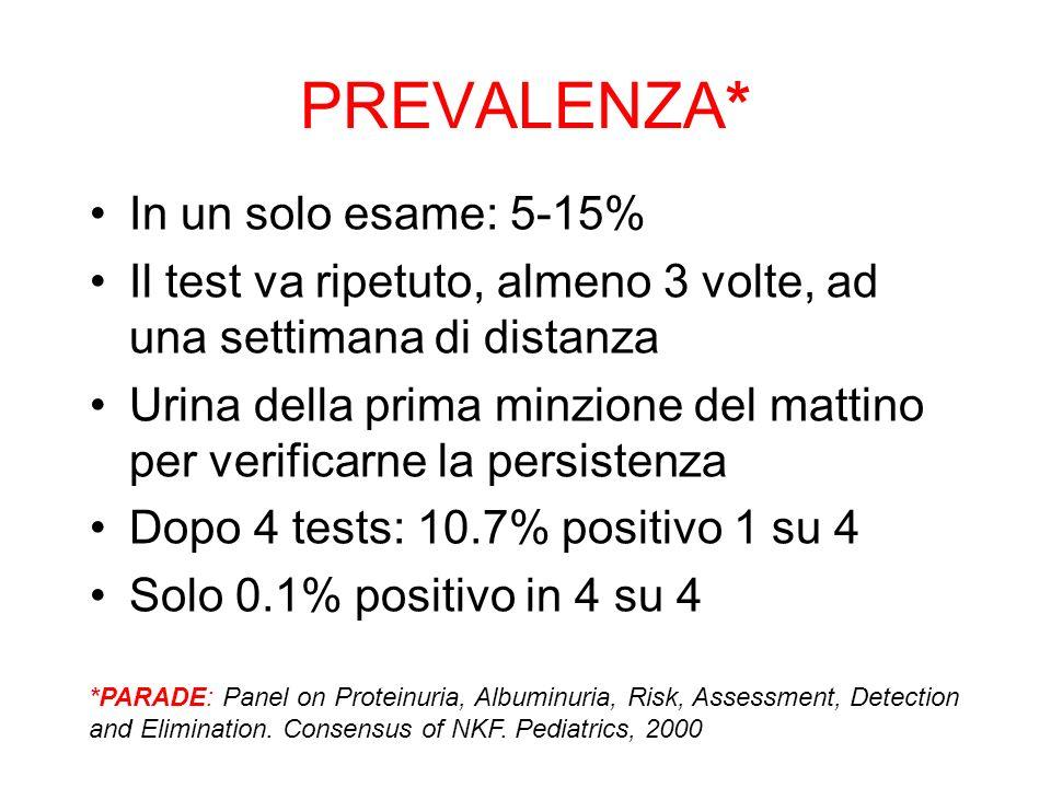 PREVALENZA* In un solo esame: 5-15% Il test va ripetuto, almeno 3 volte, ad una settimana di distanza Urina della prima minzione del mattino per verif