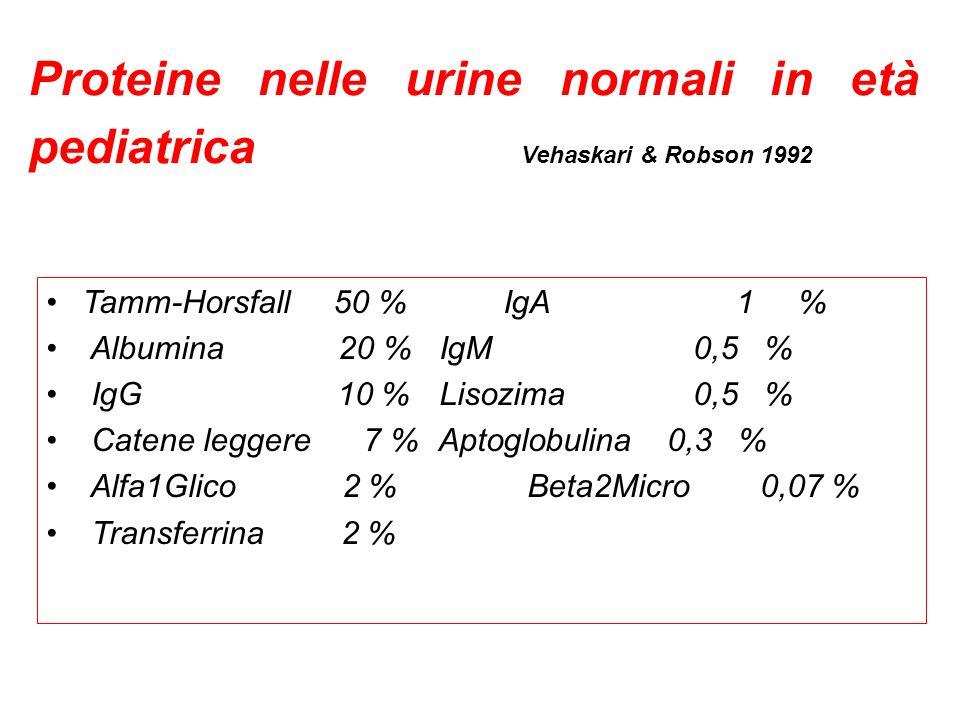 Proteine nelle urine normali in età pediatrica Vehaskari & Robson 1992 Tamm-Horsfall 50 % IgA 1 % Albumina 20 % IgM 0,5 % IgG 10 % Lisozima 0,5 % Cate
