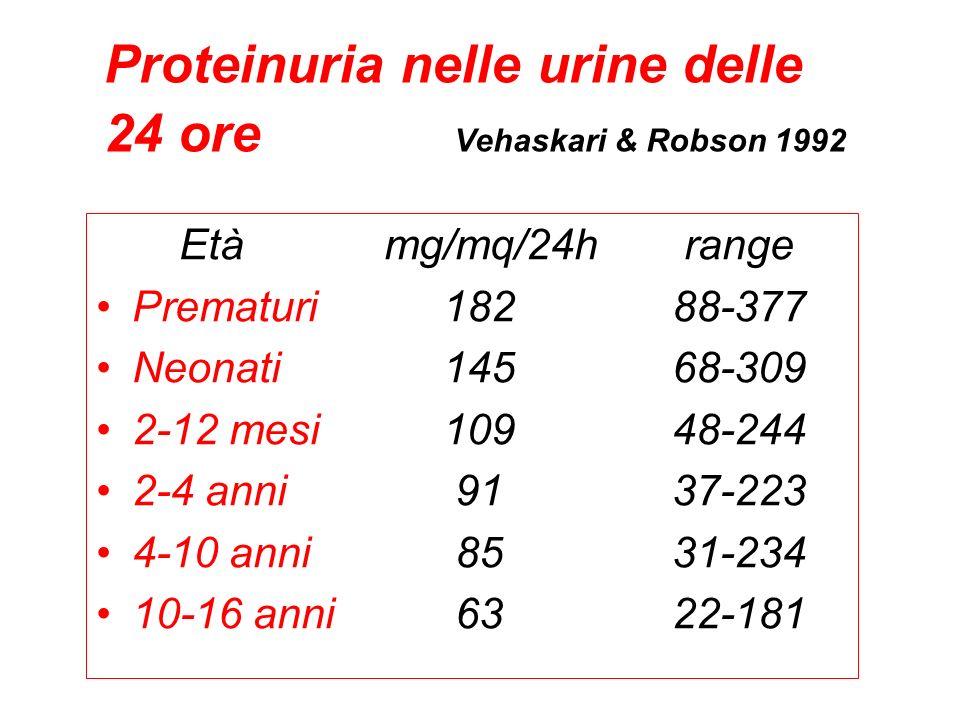 Proteinuria nelle urine delle 24 ore Vehaskari & Robson 1992 Etàmg/mq/24h range Prematuri 18288-377 Neonati 14568-309 2-12 mesi 10948-244 2-4 anni 913