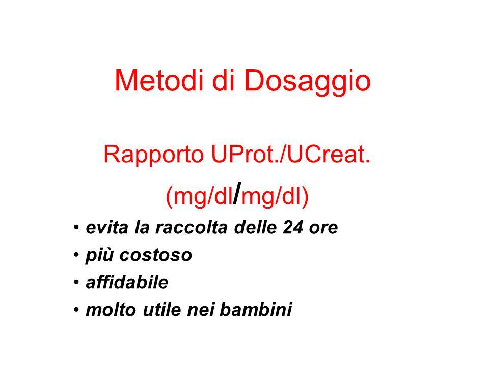 Rapporto UProt./UCreat. (mg/dl / mg/dl) evita la raccolta delle 24 ore più costoso affidabile molto utile nei bambini Metodi di Dosaggio