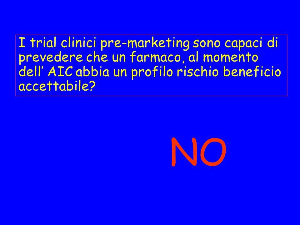 I trial clinici pre-marketing sono capaci di prevedere che un farmaco, al momento dell AIC abbia un profilo rischio beneficio accettabile? NO
