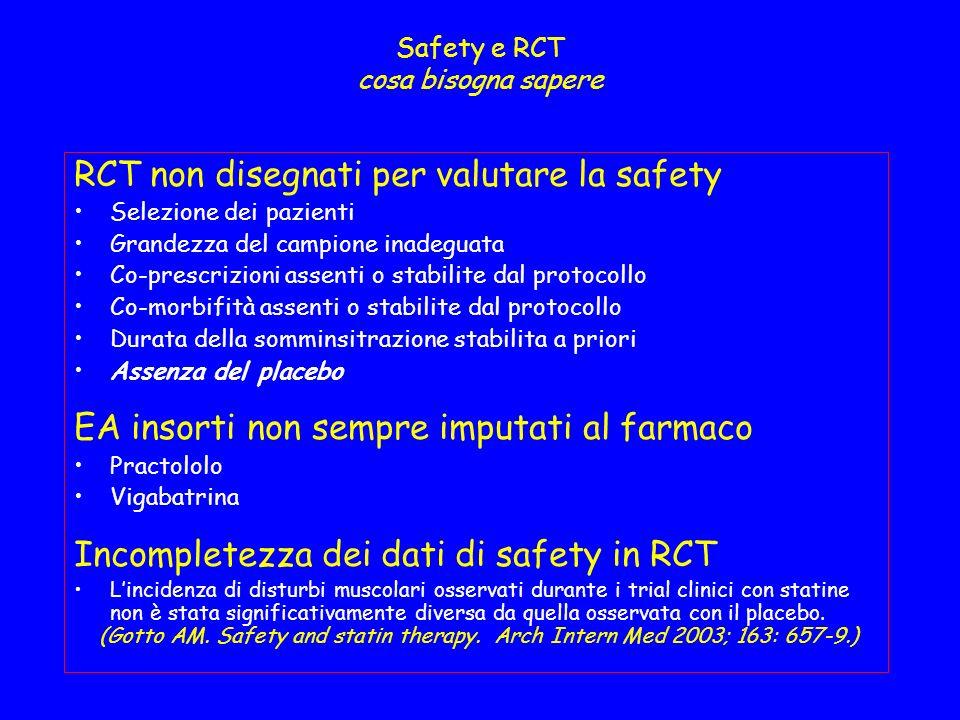 Safety e RCT cosa bisogna sapere RCT non disegnati per valutare la safety Selezione dei pazienti Grandezza del campione inadeguata Co-prescrizioni ass
