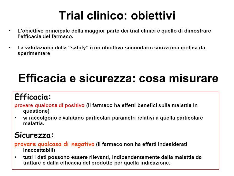 Trial clinico: obiettivi Lobiettivo principale della maggior parte dei trial clinici è quello di dimostrare lefficacia del farmaco. La valutazione del