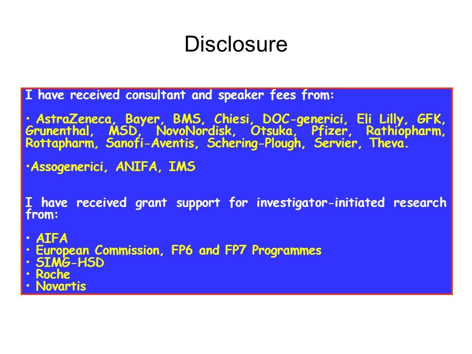 Lasser KE et al.JAMA 2002;287: 2215–20. 548 new chemical entities were approved from 1975-1999.