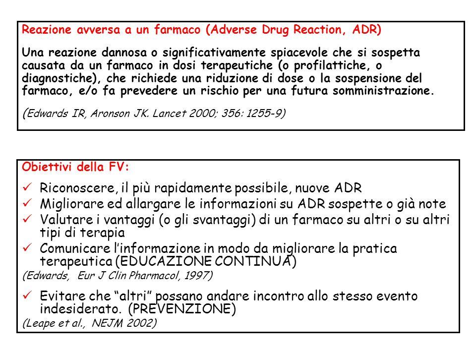 Reazione avversa a un farmaco (Adverse Drug Reaction, ADR) Una reazione dannosa o significativamente spiacevole che si sospetta causata da un farmaco