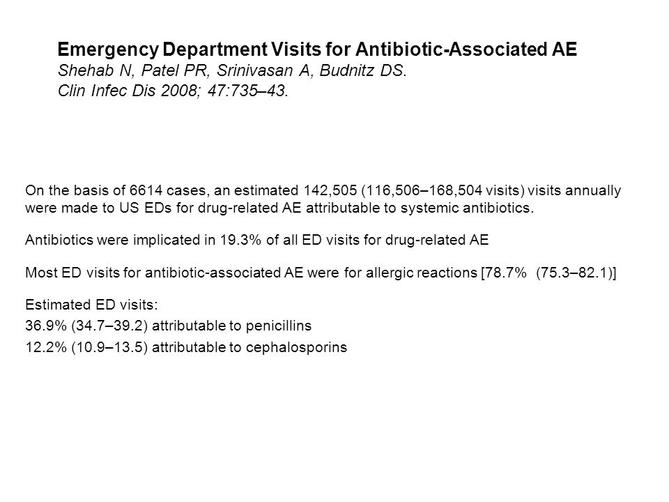 Emergency Department Visits for Antibiotic-Associated AE Shehab N, Patel PR, Srinivasan A, Budnitz DS. Clin Infec Dis 2008; 47:735–43. On the basis of