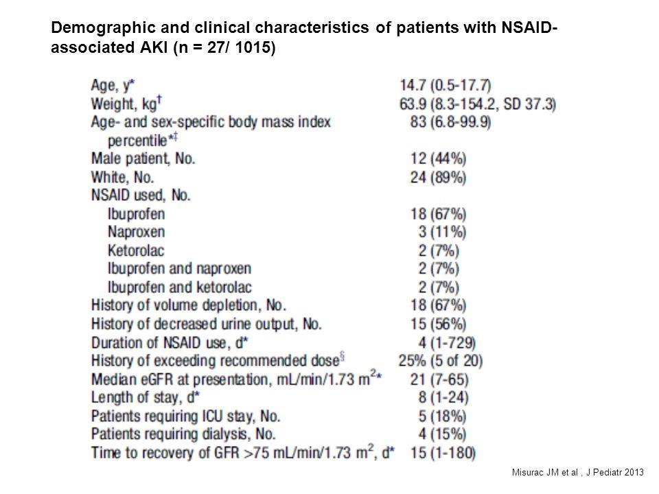 Demographic and clinical characteristics of patients with NSAID- associated AKI (n = 27/ 1015) Misurac JM et al, J Pediatr 2013