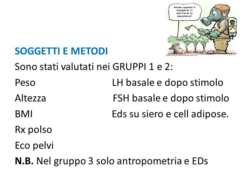 SOGGETTI E METODI Sono stati valutati nei GRUPPI 1 e 2: Peso LH basale e dopo stimolo Altezza FSH basale e dopo stimolo BMI Eds su siero e cell adipos
