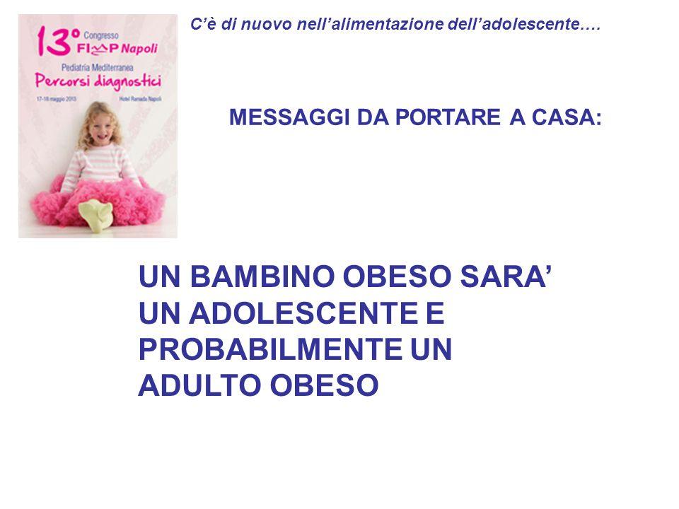 MESSAGGI DA PORTARE A CASA: UN BAMBINO OBESO SARA UN ADOLESCENTE E PROBABILMENTE UN ADULTO OBESO Cè di nuovo nellalimentazione delladolescente….
