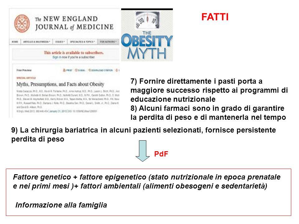 FATTI 7) Fornire direttamente i pasti porta a maggiore successo rispetto ai programmi di educazione nutrizionale 8) Alcuni farmaci sono in grado di ga