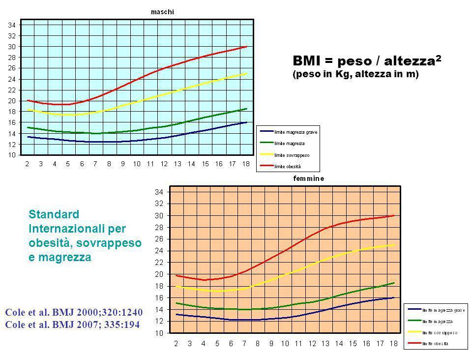Cole et al.BMJ 2000;320:1240 Cole et al.