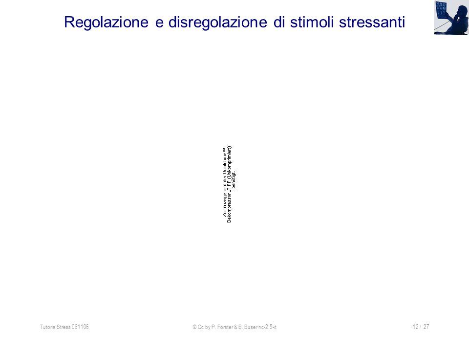 Tutoria Stress 061106© Cc by P. Forster & B. Buser nc-2.5-it12 / 27 Regolazione e disregolazione di stimoli stressanti