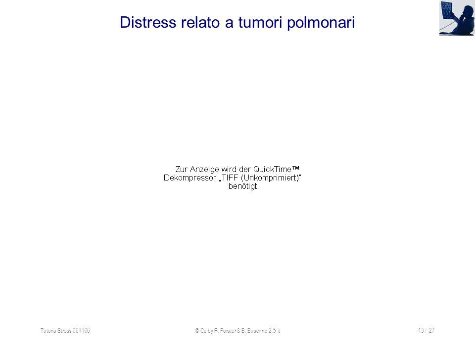 Tutoria Stress 061106© Cc by P. Forster & B. Buser nc-2.5-it13 / 27 Distress relato a tumori polmonari