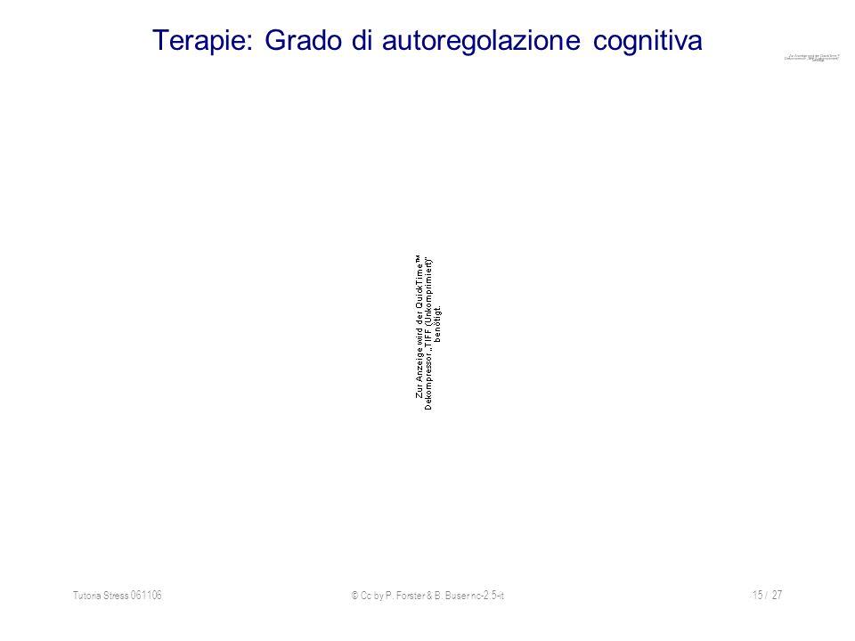 Tutoria Stress 061106© Cc by P. Forster & B. Buser nc-2.5-it15 / 27 Terapie: Grado di autoregolazione cognitiva