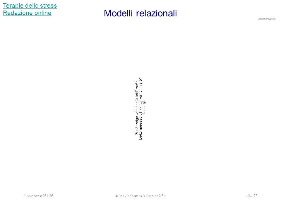 Tutoria Stress 061106© Cc by P. Forster & B. Buser nc-2.5-it16 / 27 Modelli relazionali Terapie dello stress Redazione online