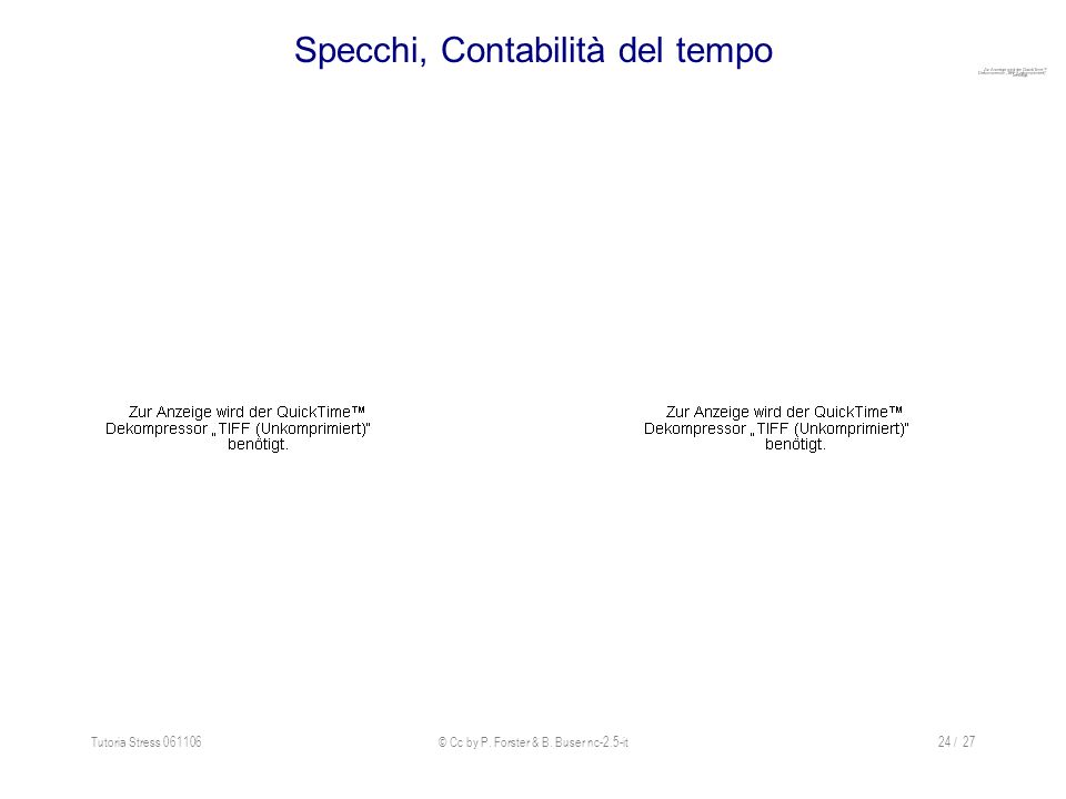Tutoria Stress 061106© Cc by P. Forster & B. Buser nc-2.5-it24 / 27 Specchi, Contabilità del tempo