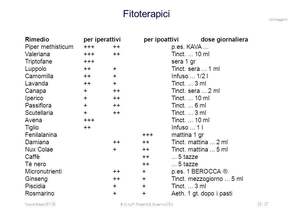 Tutoria Stress 061106© Cc by P. Forster & B. Buser nc-2.5-it25 / 27 Fitoterapici Rimedioper iperattivi per ipoattividose giornaliera Piper methisticum