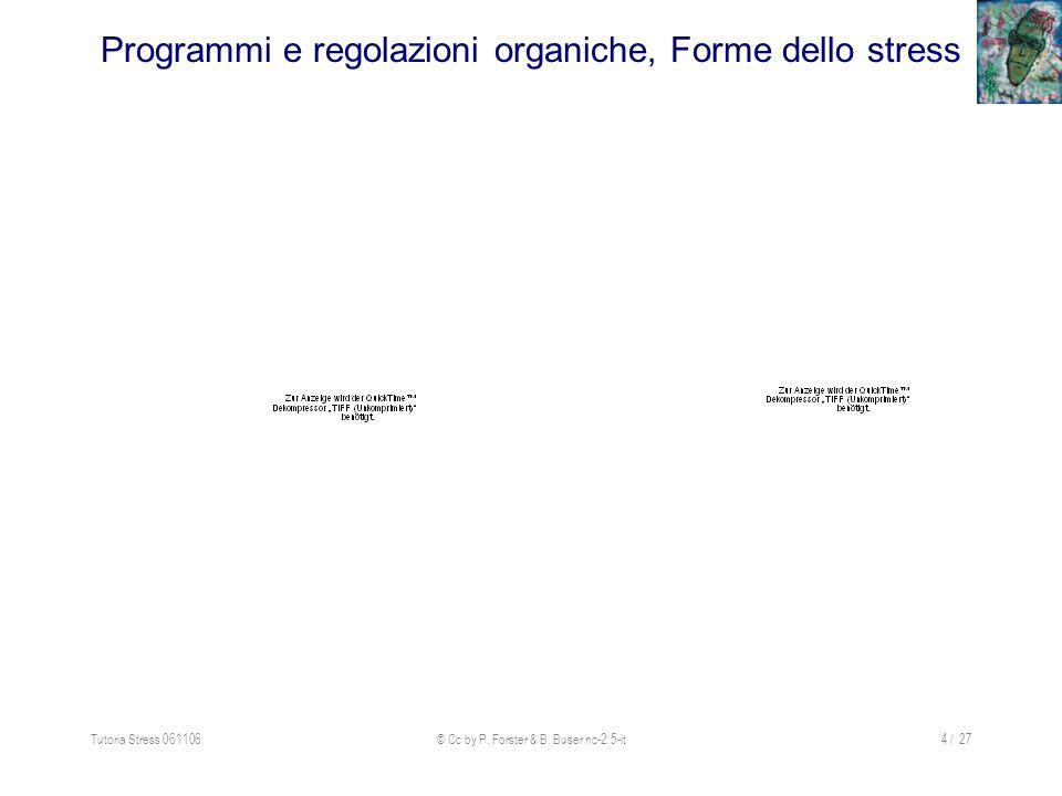 Tutoria Stress 061106© Cc by P. Forster & B. Buser nc-2.5-it4 / 27 Programmi e regolazioni organiche, Forme dello stress