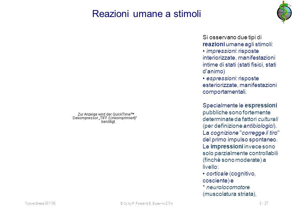 Tutoria Stress 061106© Cc by P. Forster & B. Buser nc-2.5-it6 / 27 Reazioni umane a stimoli Si osservano due tipi di reazioni umane agli stimoli: impr