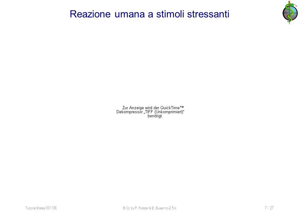 Tutoria Stress 061106© Cc by P. Forster & B. Buser nc-2.5-it7 / 27 Reazione umana a stimoli stressanti