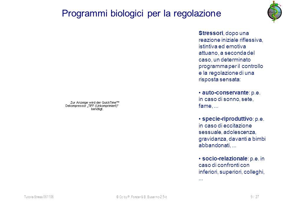 Tutoria Stress 061106© Cc by P. Forster & B. Buser nc-2.5-it9 / 27 Programmi biologici per la regolazione Stressori, dopo una reazione iniziale rifles