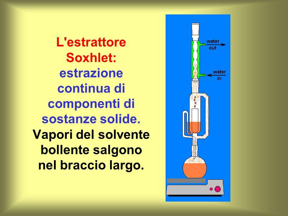 Gocce del solvente condensato cadono nel serbatoio poroso dissolvendo le sostanze desiderate della mistura solida.