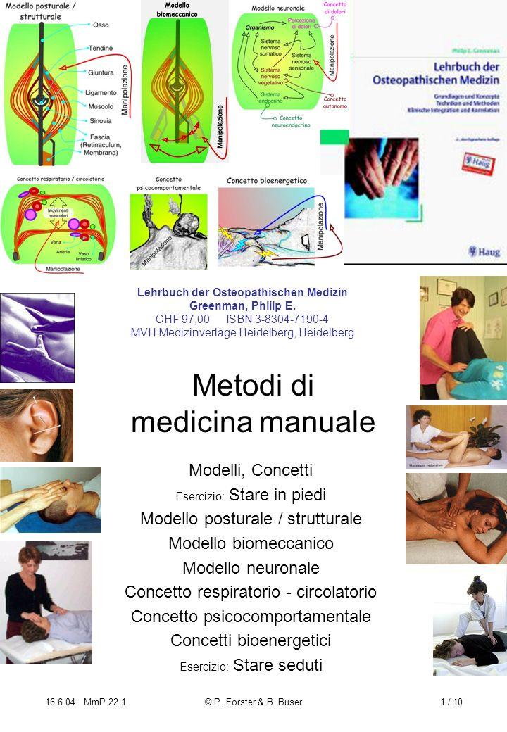 16.6.04 MmP 22.1© P. Forster & B. Buser1 / 10 Metodi di medicina manuale Modelli, Concetti Esercizio: Stare in piedi Modello posturale / strutturale M